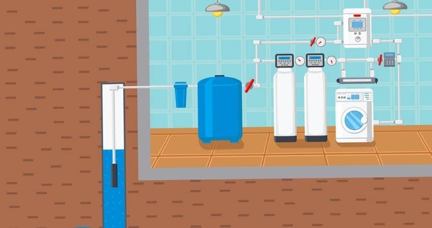Methods-Of-Water-Purification